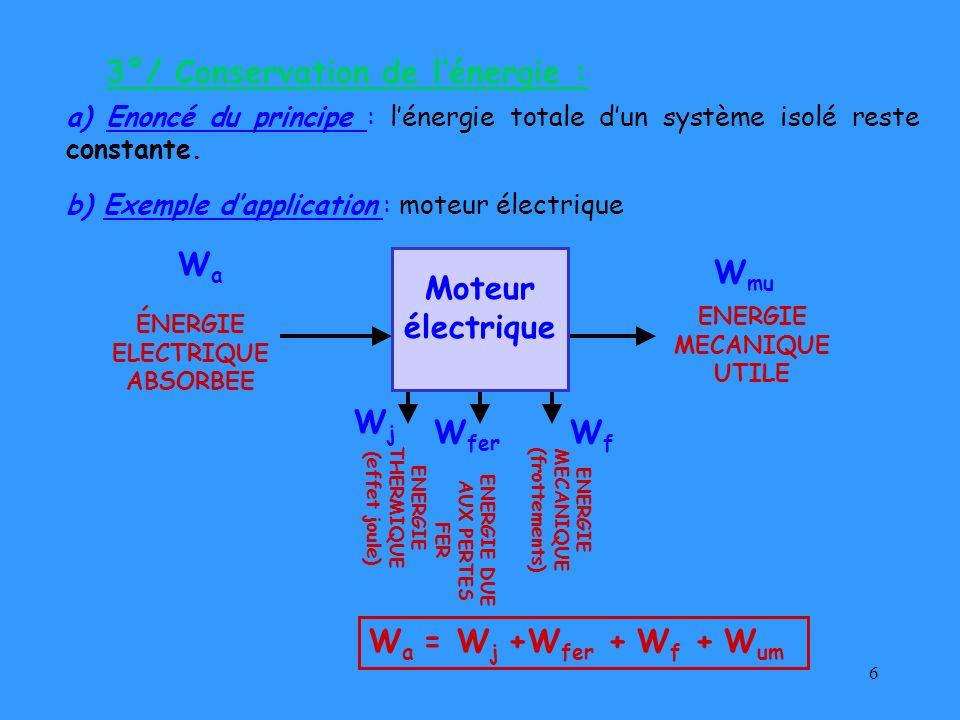 6 ÉNERGIE ELECTRIQUE ABSORBEE ENERGIE MECANIQUE (frottements) ENERGIE MECANIQUE UTILE 3°/ Conservation de lénergie : a) Enoncé du principe : lénergie