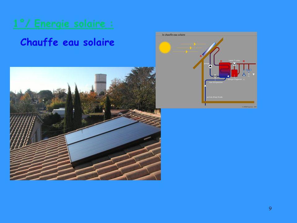 9 1°/ Energie solaire : Chauffe eau solaire
