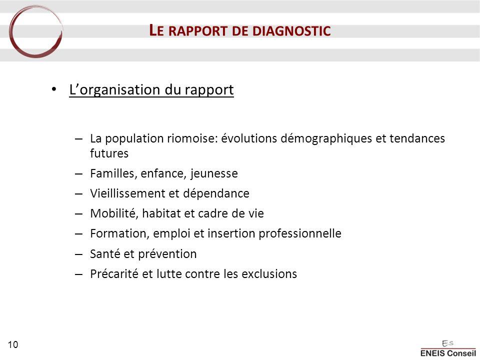 L E RAPPORT DE DIAGNOSTIC Lorganisation du rapport – La population riomoise: évolutions démographiques et tendances futures – Familles, enfance, jeune
