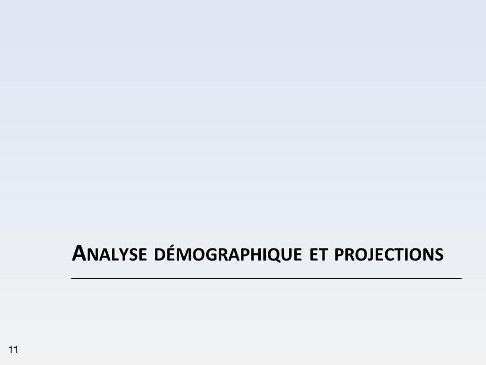 A NALYSE DÉMOGRAPHIQUE ET PROJECTIONS 11