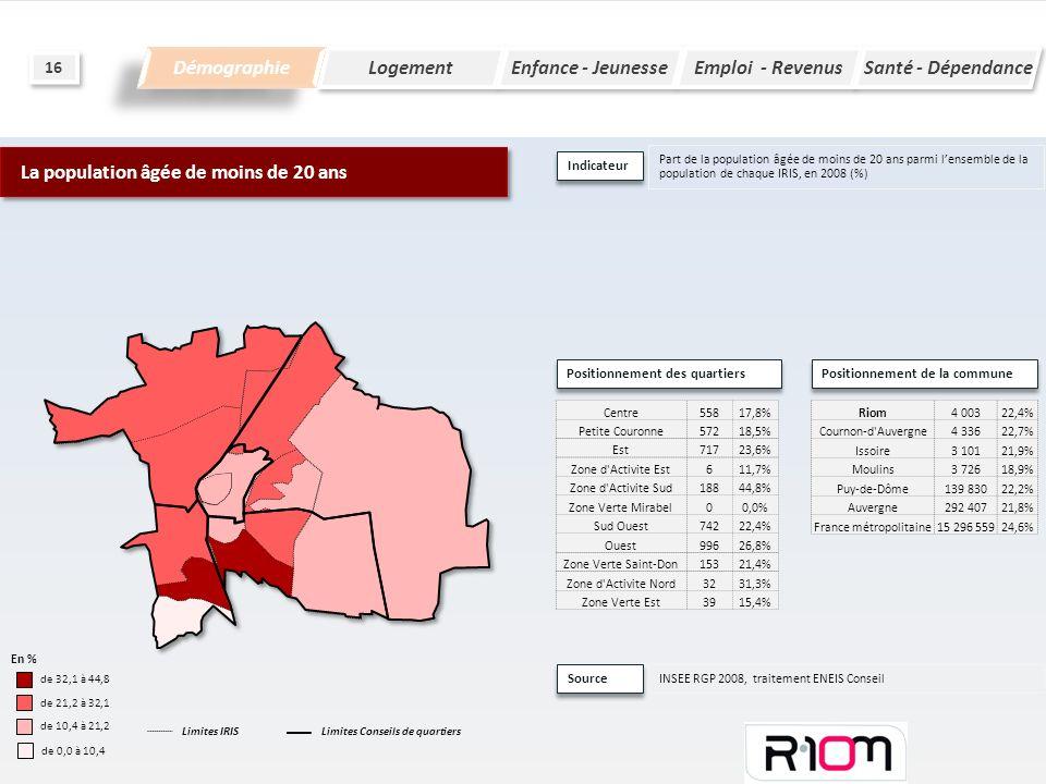 Positionnement de la commune Positionnement des quartiers Indicateur Démographie Source Logement Enfance - Jeunesse Emploi - Revenus Santé - Dépendanc
