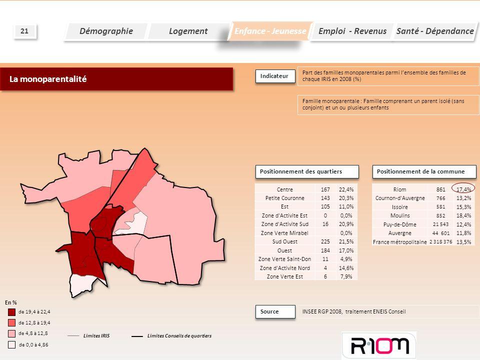 Indicateur Démographie Logement Enfance - Jeunesse Emploi - Revenus Santé - Dépendance Positionnement de la commune Positionnement des quartiers Sourc