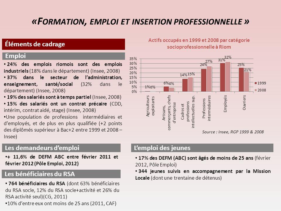 «F ORMATION, EMPLOI ET INSERTION PROFESSIONNELLE » 24% des emplois riomois sont des emplois industriels (18% dans le département) (Insee, 2008) 37% da