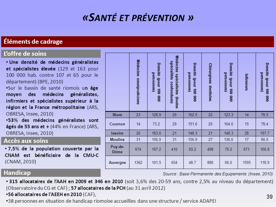 «S ANTÉ ET PRÉVENTION » Éléments de cadrage Loffre de soins Handicap Une densité de médecins généralistes et spécialistes élevée (129 et 163 pour 100