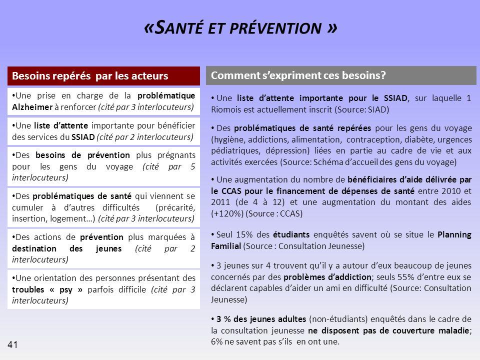 41 Des besoins de prévention plus prégnants pour les gens du voyage (cité par 5 interlocuteurs) Une liste dattente importante pour bénéficier des serv