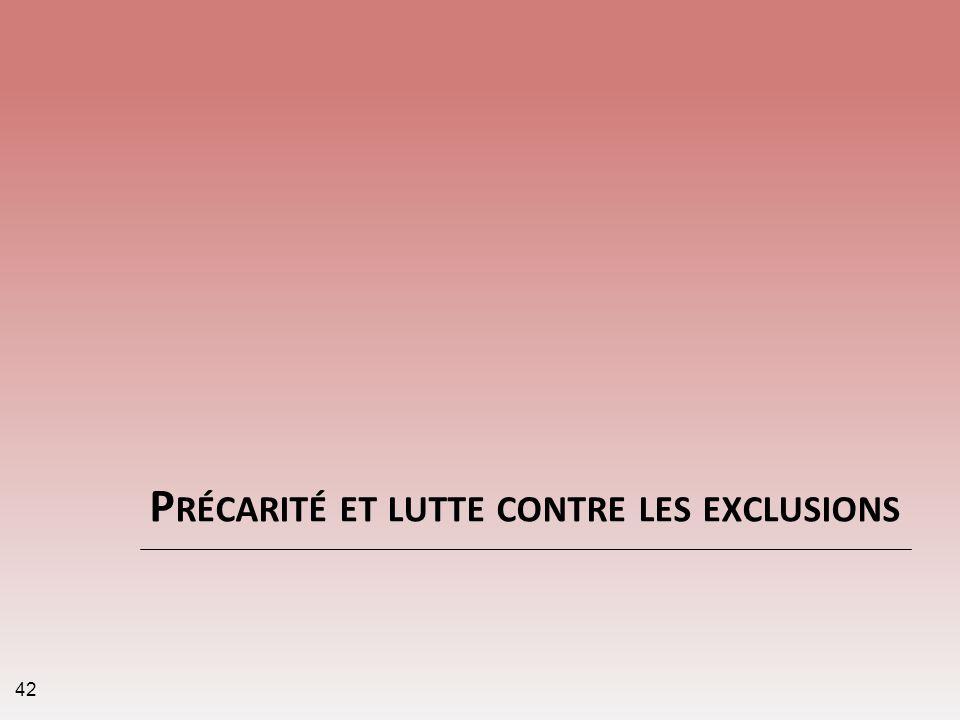P RÉCARITÉ ET LUTTE CONTRE LES EXCLUSIONS 42