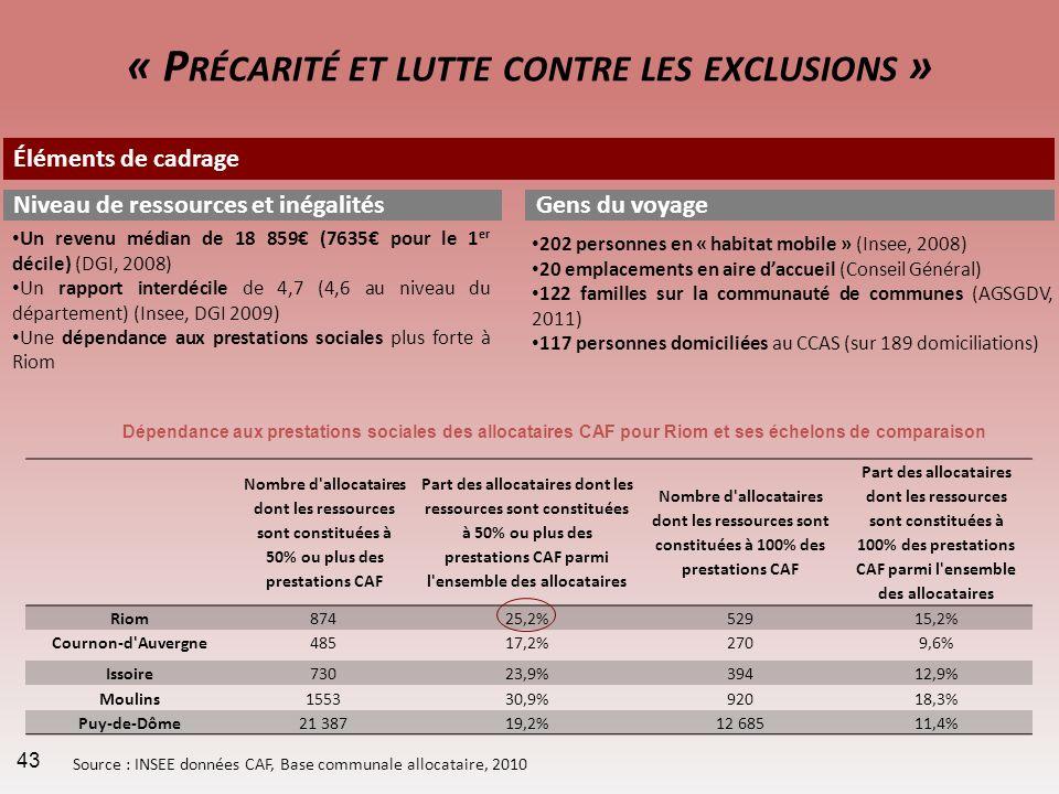 « P RÉCARITÉ ET LUTTE CONTRE LES EXCLUSIONS » Éléments de cadrage Niveau de ressources et inégalités Un revenu médian de 18 859 (7635 pour le 1 er déc