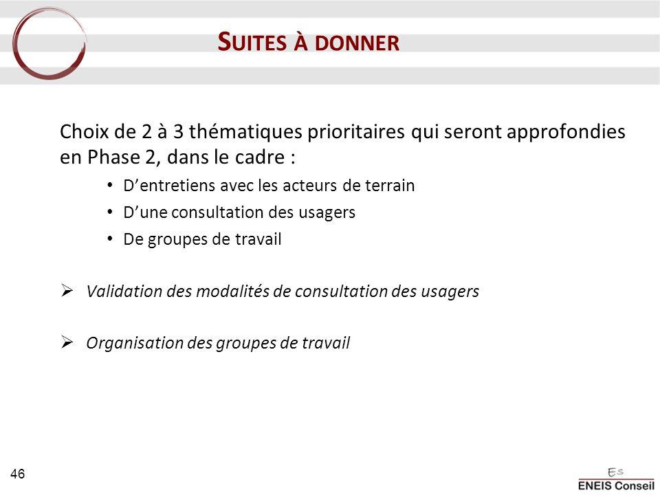 S UITES À DONNER Choix de 2 à 3 thématiques prioritaires qui seront approfondies en Phase 2, dans le cadre : Dentretiens avec les acteurs de terrain D