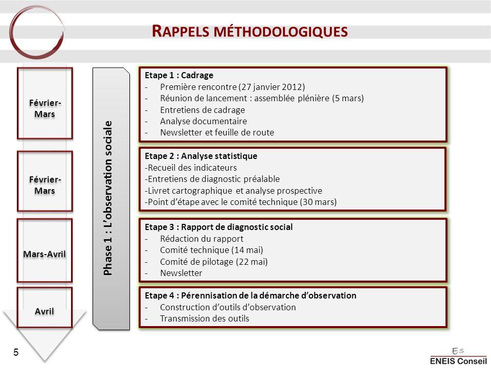 Phase 1 : Lobservation sociale Février- Mars Etape 1 : Cadrage -Première rencontre (27 janvier 2012) -Réunion de lancement : assemblée plénière (5 mar