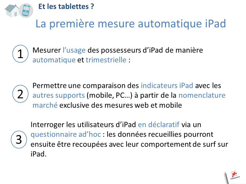La première mesure automatique iPad Et les tablettes ? 1 Mesurer lusage des possesseurs diPad de manière automatique et trimestrielle : 2 Permettre un
