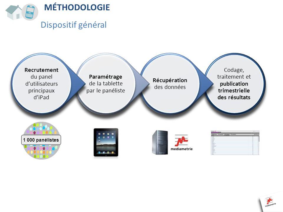 Dispositif général MÉTHODOLOGIE Codage, traitement et publication trimestrielle des résultats Récupération des données Paramétrage de la tablette par
