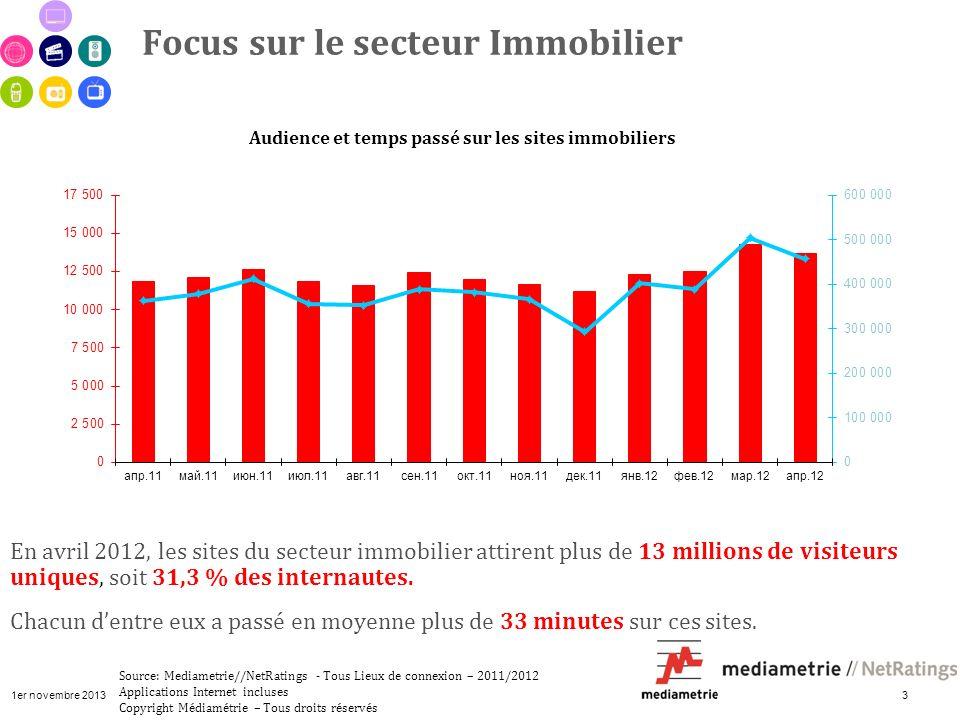 1er novembre 2013 3 En avril 2012, les sites du secteur immobilier attirent plus de 13 millions de visiteurs uniques, soit 31,3 % des internautes. Cha