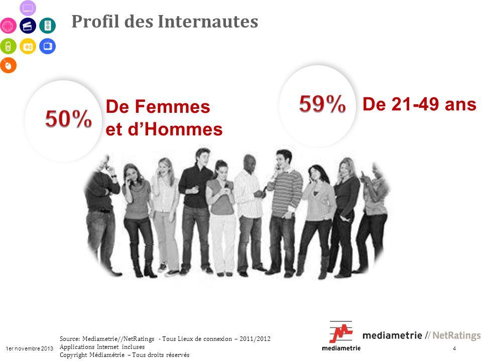 1er novembre 2013 4 Profil des Internautes De Femmes et dHommes De 21-49 ans Source: Mediametrie//NetRatings - Tous Lieux de connexion – 2011/2012 App