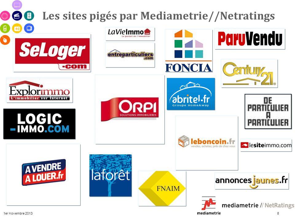 1er novembre 2013 8 Les sites pigés par Mediametrie//Netratings
