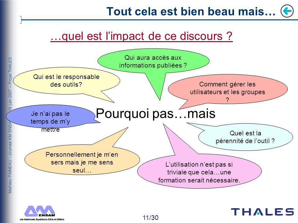10/30 Mathieu PAINEAU - Journée KM ENSAM du 19 juin 2007 – Projet THALES Utilité individuelle Information non structurée Utilité collective Informatio