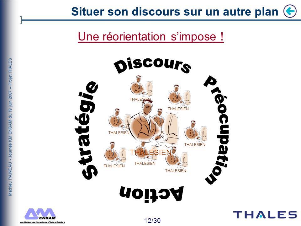 11/30 Mathieu PAINEAU - Journée KM ENSAM du 19 juin 2007 – Projet THALES Tout cela est bien beau mais… Pourquoi pas…mais Quel est la pérennité de lout