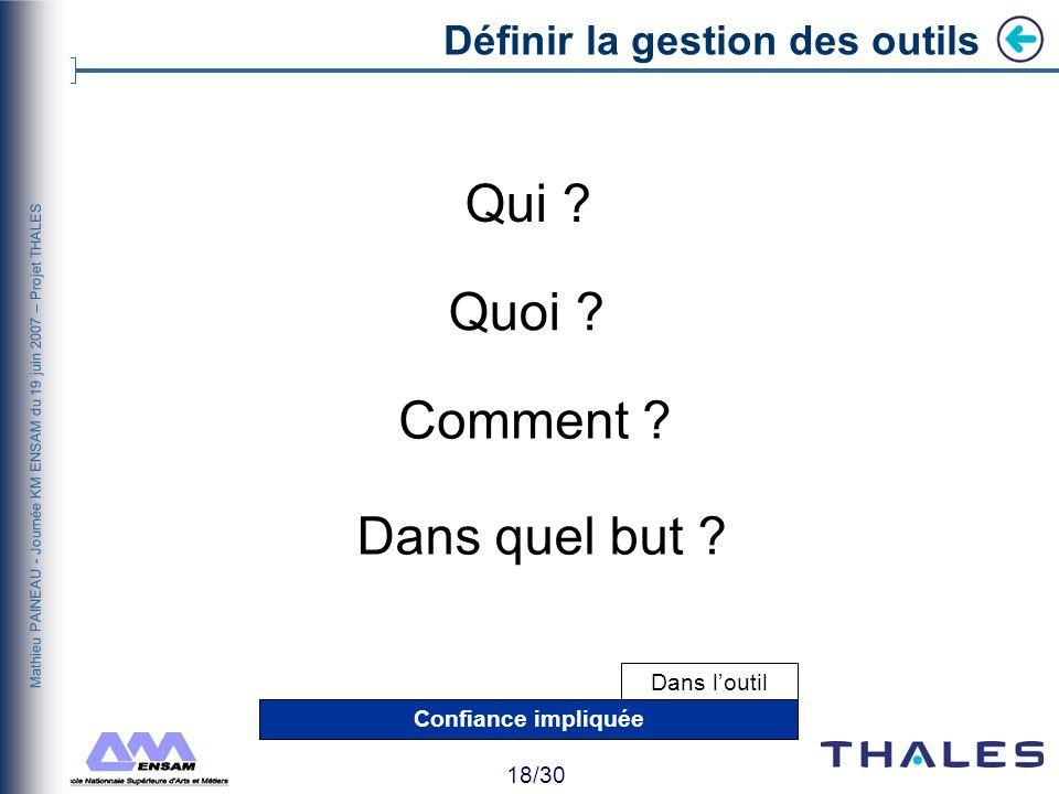 17/30 Mathieu PAINEAU - Journée KM ENSAM du 19 juin 2007 – Projet THALES Plan de bataille Comment faire adopter ces outils ? Définir la gestion des ou