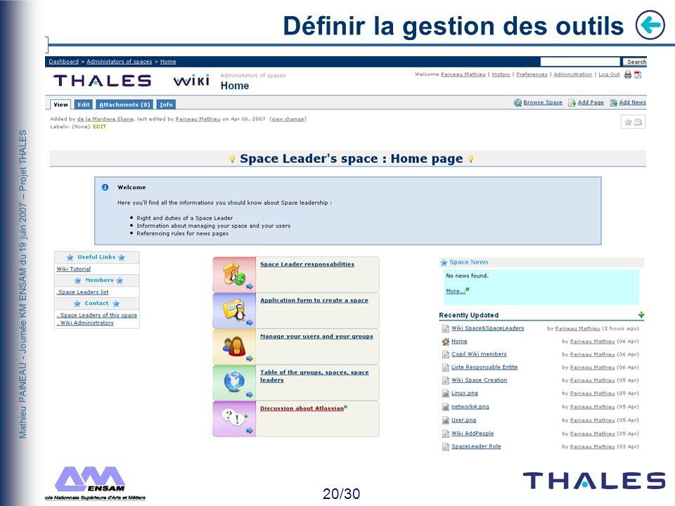 19/30 Mathieu PAINEAU - Journée KM ENSAM du 19 juin 2007 – Projet THALES Définir la gestion des outils wiki.corp.thales Espace interne Espace interne
