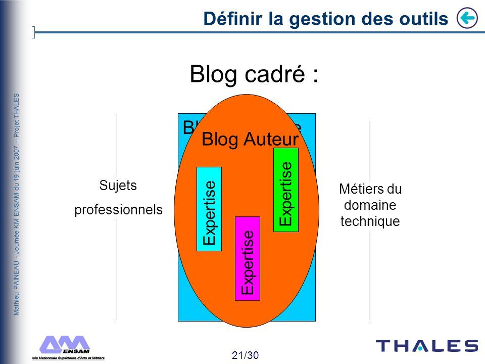 20/30 Mathieu PAINEAU - Journée KM ENSAM du 19 juin 2007 – Projet THALES Définir la gestion des outils