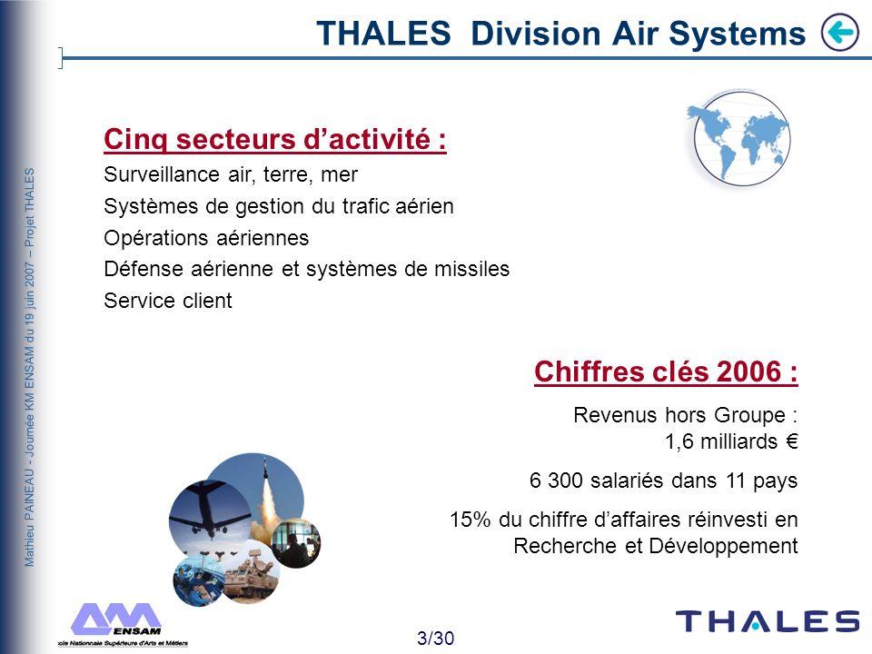 2/30 Mathieu PAINEAU - Journée KM ENSAM du 19 juin 2007 – Projet THALES Présentation de THALES Défense : 50% Aérospace : 25% Sécurité : 25% Trois sect