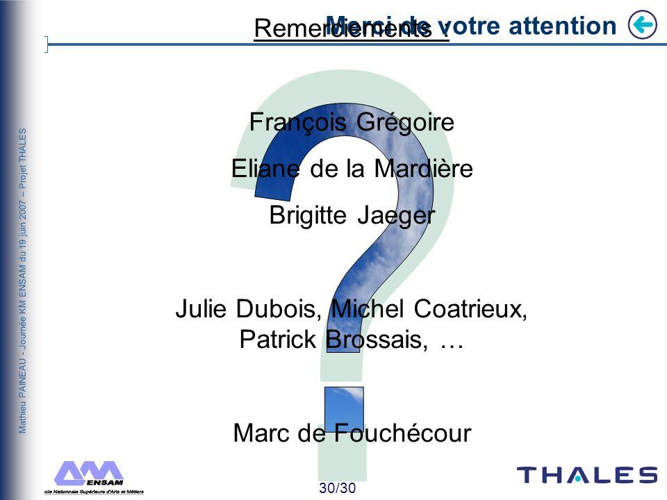 29/30 Mathieu PAINEAU - Journée KM ENSAM du 19 juin 2007 – Projet THALES Conclusion Outils stables : 20% Déploiement : 80% 1.0 2.0 Point de non retour
