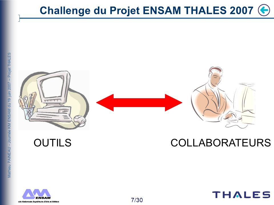 6/30 Mathieu PAINEAU - Journée KM ENSAM du 19 juin 2007 – Projet THALES Blog : Plate-forme livrée, problème de paramétrage Whos Who des Spécialistes :