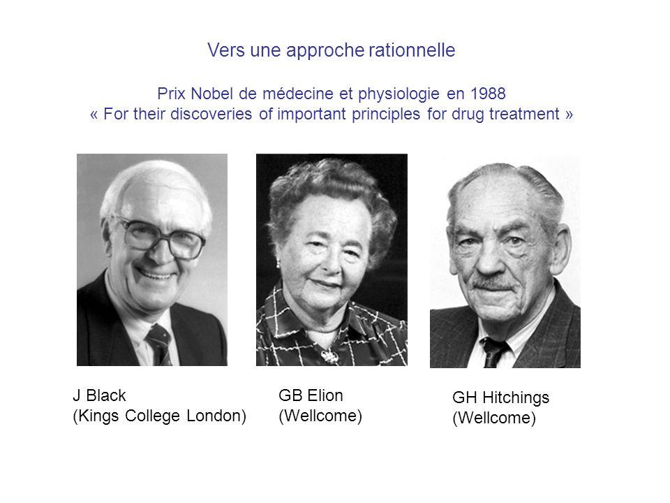 Vers une approche rationnelle Prix Nobel de médecine et physiologie en 1988 « For their discoveries of important principles for drug treatment » J Bla