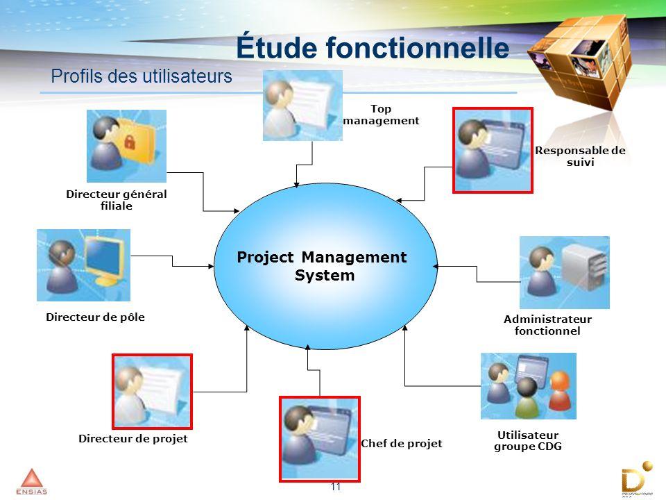11 Project Management System Chef de projet Directeur de pôle Directeur de projet Responsable de suivi Administrateur fonctionnel Utilisateur groupe C