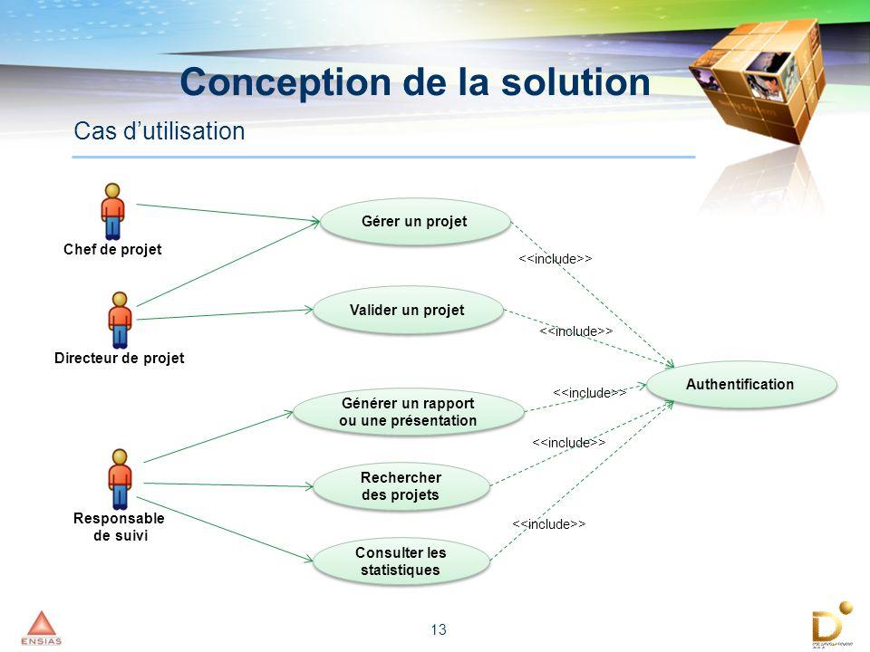 13 Conception de la solution Cas dutilisation Chef de projet Gérer un projet Valider un projet Directeur de projet Responsable de suivi Générer un rap