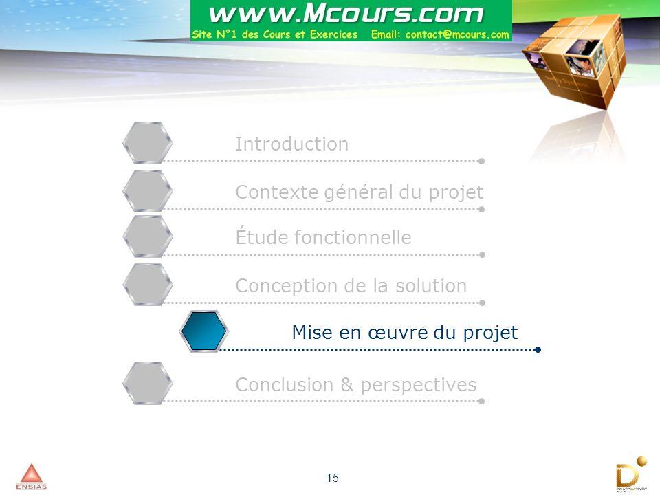 15 Conclusion & perspectivesIntroductionContexte général du projetÉtude fonctionnelleConception de la solutionMise en œuvre du projet