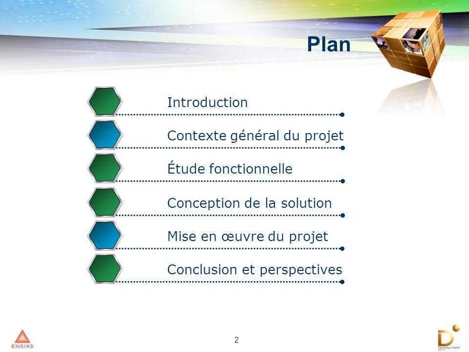 2 Plan Contexte général du projetÉtude fonctionnelleConception de la solutionMise en œuvre du projetConclusion et perspectivesIntroduction