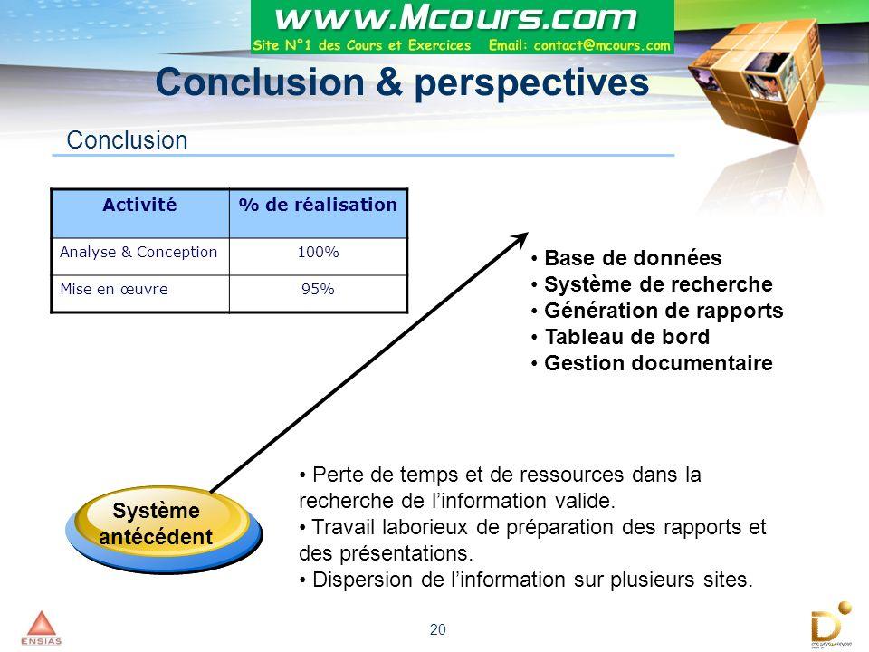 20 Système informatisé Système antécédent Perte de temps et de ressources dans la recherche de linformation valide. Travail laborieux de préparation d
