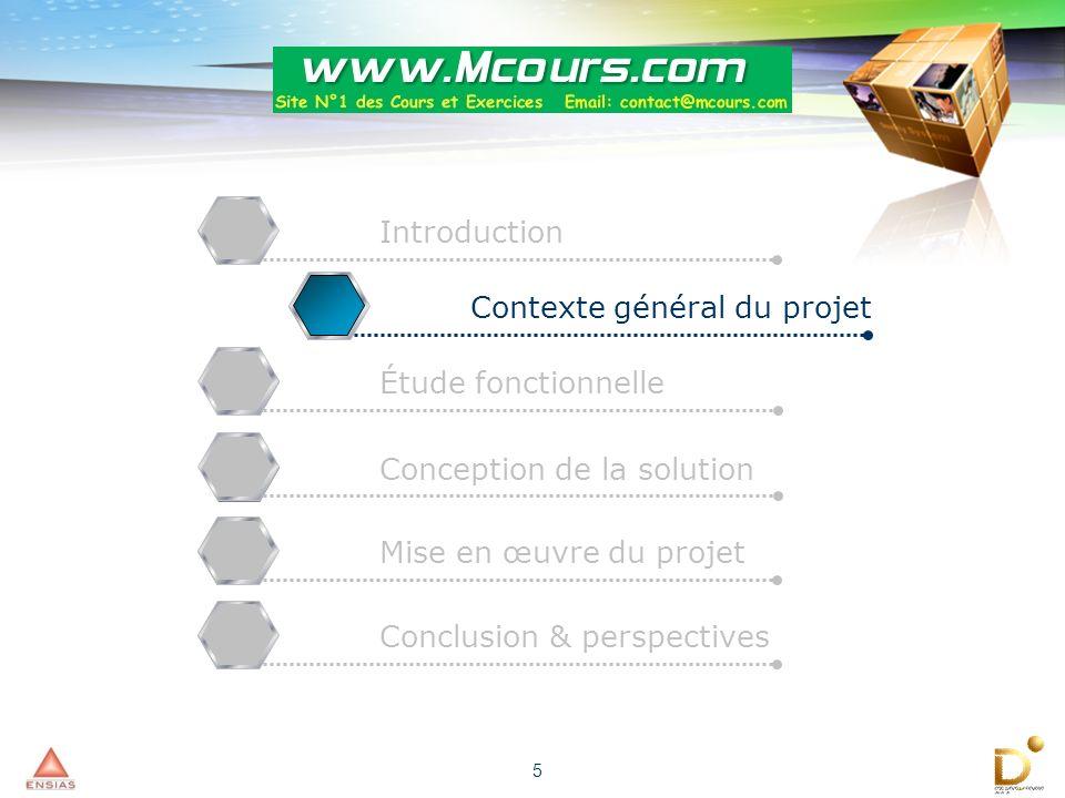 5 Contexte général du projetÉtude fonctionnelleConception de la solutionMise en œuvre du projetConclusion & perspectivesIntroduction