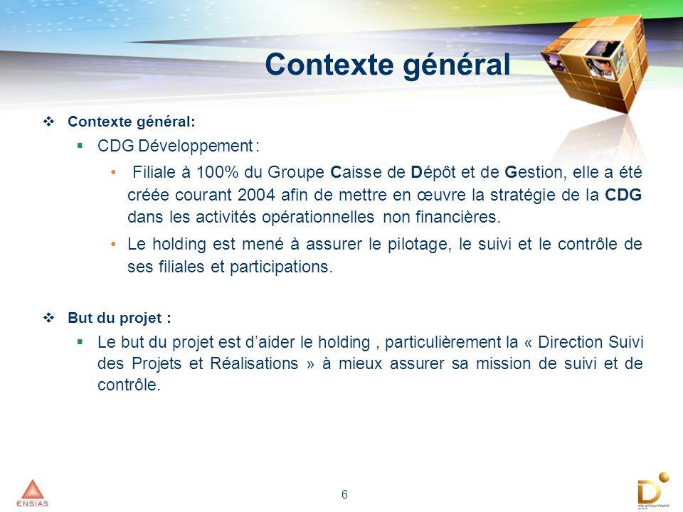 6 Contexte général Contexte général: CDG Développement : Filiale à 100% du Groupe Caisse de Dépôt et de Gestion, elle a été créée courant 2004 afin de