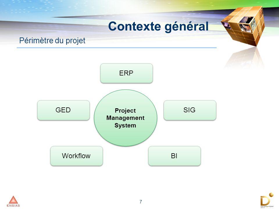 7 Périmètre du projet Contexte général ERP GED Workflow BI SIG Project Management System