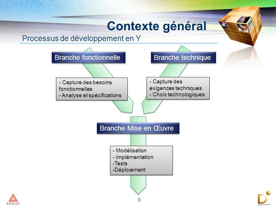 8 Processus de développement en Y Branche technique Branche fonctionnelle Branche Mise en Œuvre - Capture des besoins fonctionnelles - Analyse et spéc