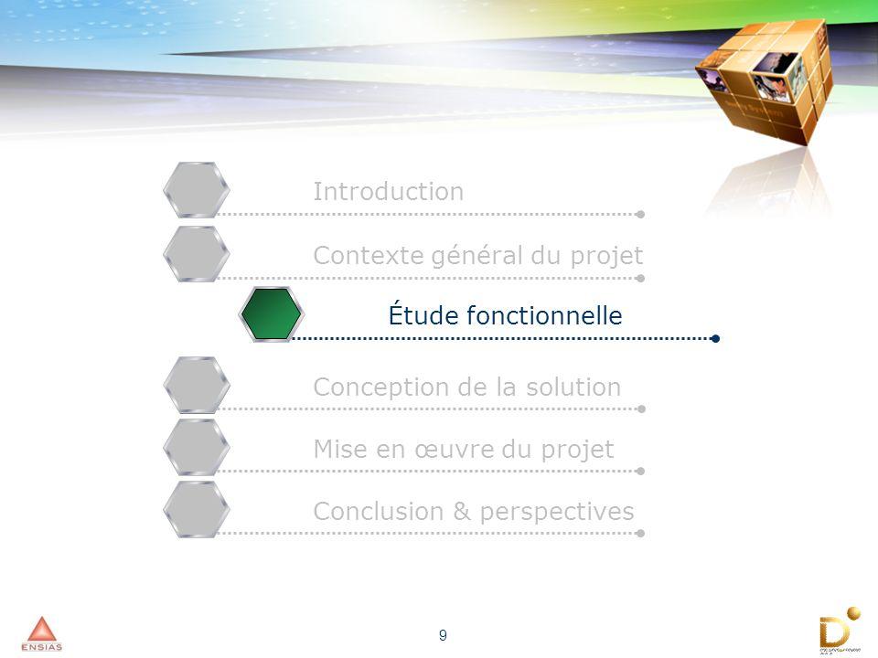 9 Conception de la solutionMise en œuvre du projetConclusion & perspectivesIntroductionContexte général du projetÉtude fonctionnelle
