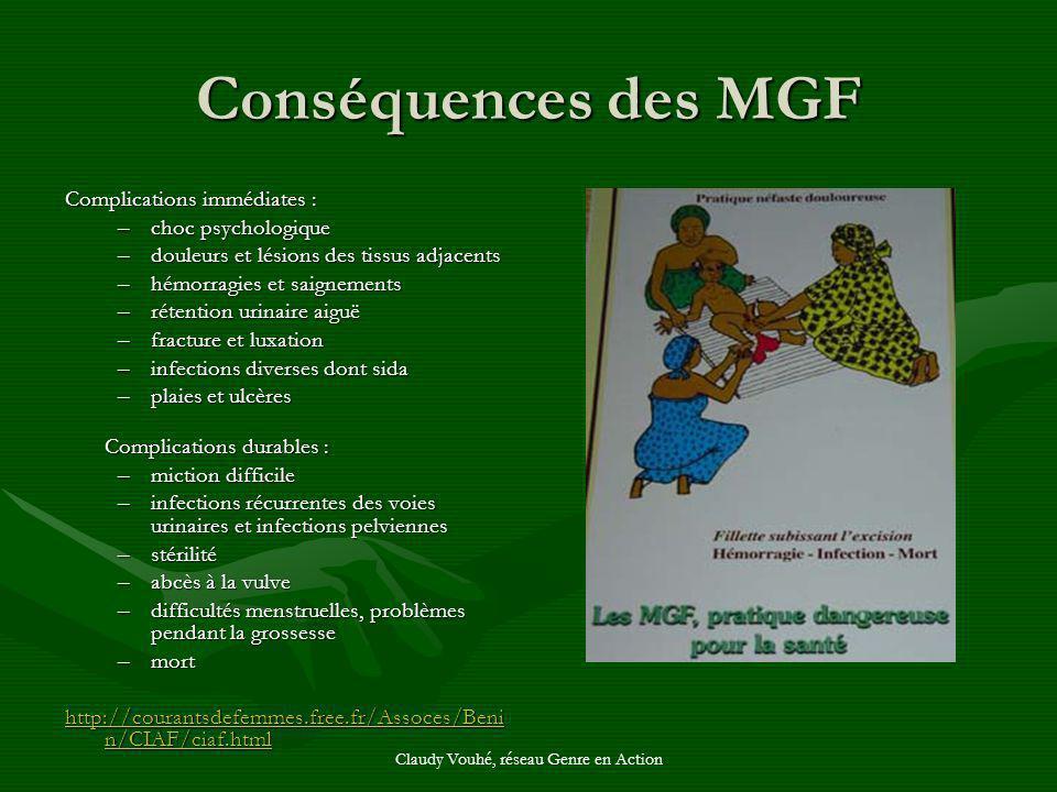 Claudy Vouhé, réseau Genre en Action Conséquences des MGF Complications immédiates : –choc psychologique –douleurs et lésions des tissus adjacents –hé