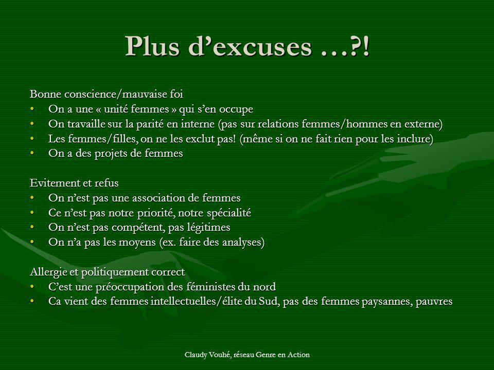 Claudy Vouhé, réseau Genre en Action Plus dexcuses …?! Bonne conscience/mauvaise foi On a une « unité femmes » qui sen occupeOn a une « unité femmes »