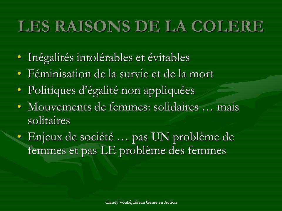 Claudy Vouhé, réseau Genre en Action LES RAISONS DE LA COLERE Inégalités intolérables et évitablesInégalités intolérables et évitables Féminisation de