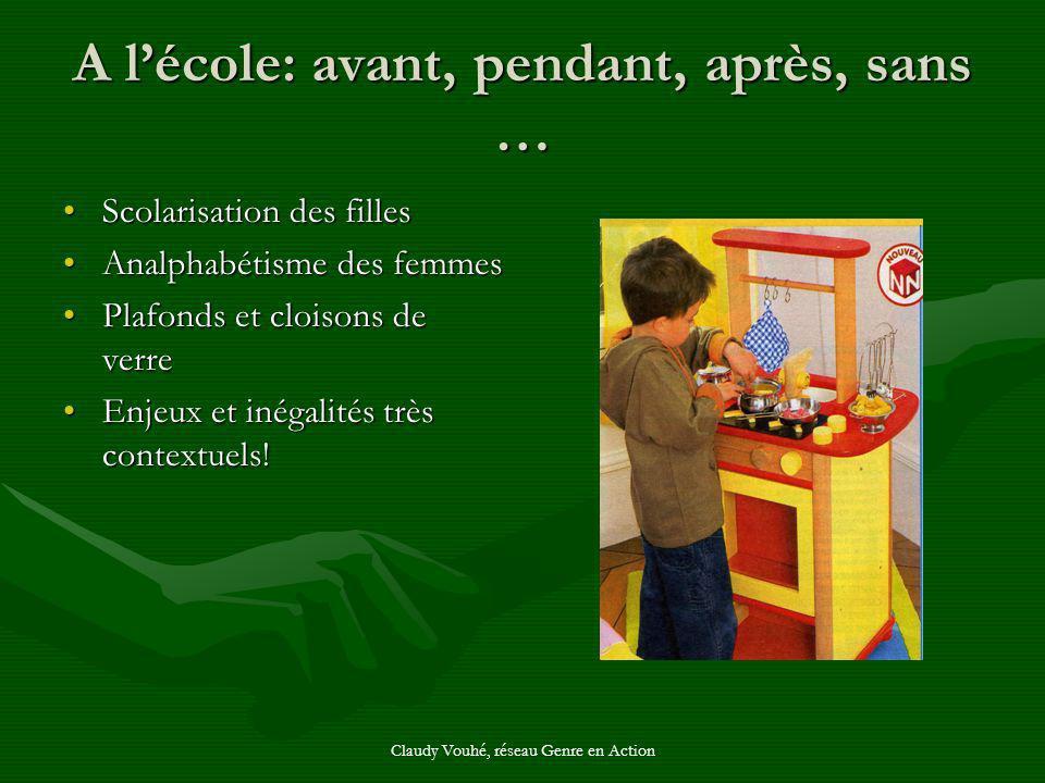 Claudy Vouhé, réseau Genre en Action A lécole: avant, pendant, après, sans … Scolarisation des fillesScolarisation des filles Analphabétisme des femme