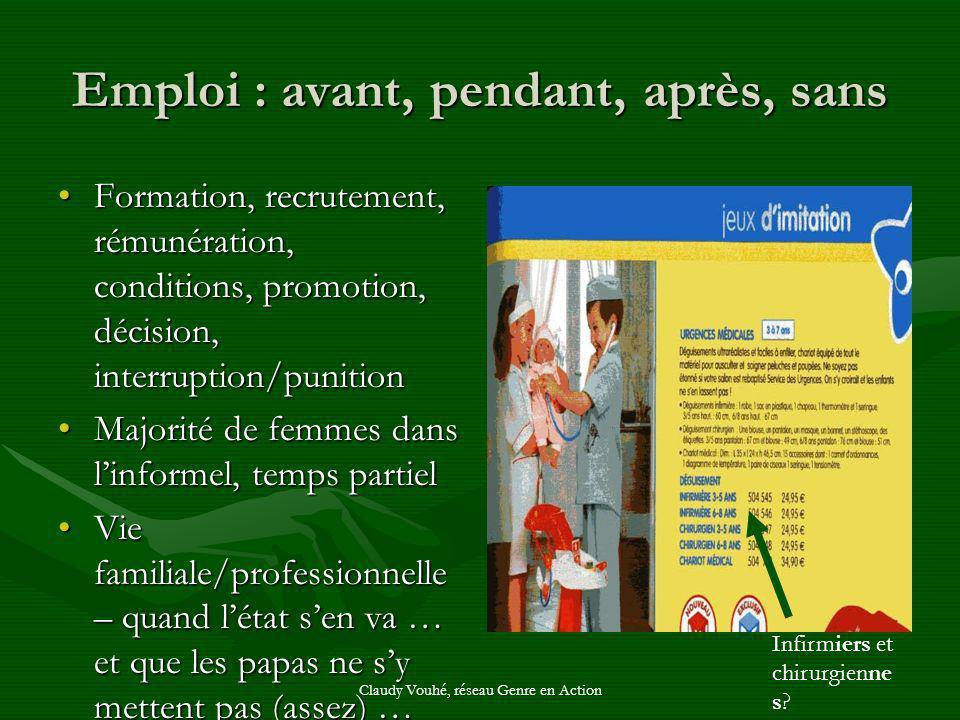 Claudy Vouhé, réseau Genre en Action Emploi : avant, pendant, après, sans Formation, recrutement, rémunération, conditions, promotion, décision, inter