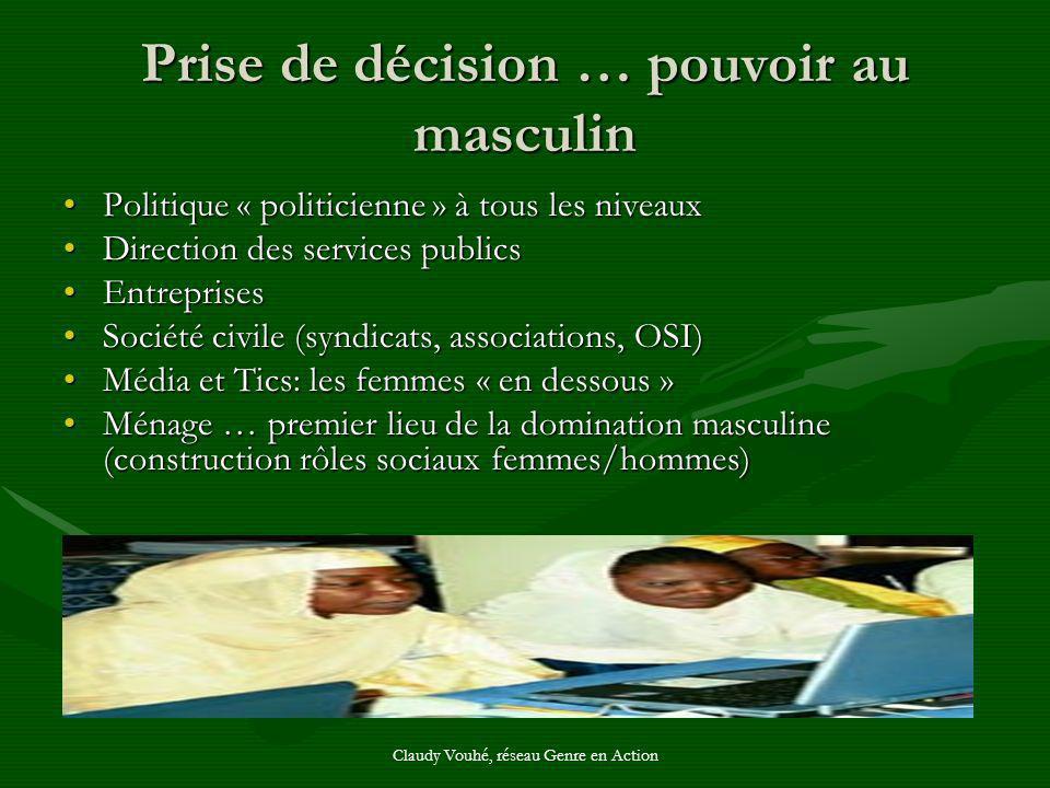 Claudy Vouhé, réseau Genre en Action Prise de décision … pouvoir au masculin Politique « politicienne » à tous les niveauxPolitique « politicienne » à
