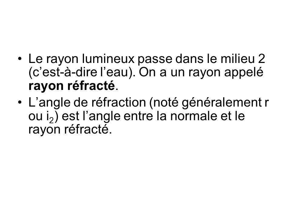 Le rayon lumineux passe dans le milieu 2 (cest-à-dire leau). On a un rayon appelé rayon réfracté. Langle de réfraction (noté généralement r ou i 2 ) e