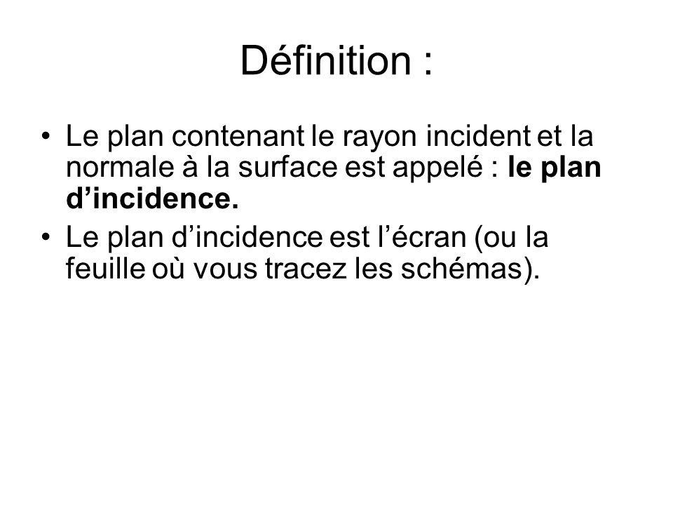 Définition : Le plan contenant le rayon incident et la normale à la surface est appelé : le plan dincidence. Le plan dincidence est lécran (ou la feui