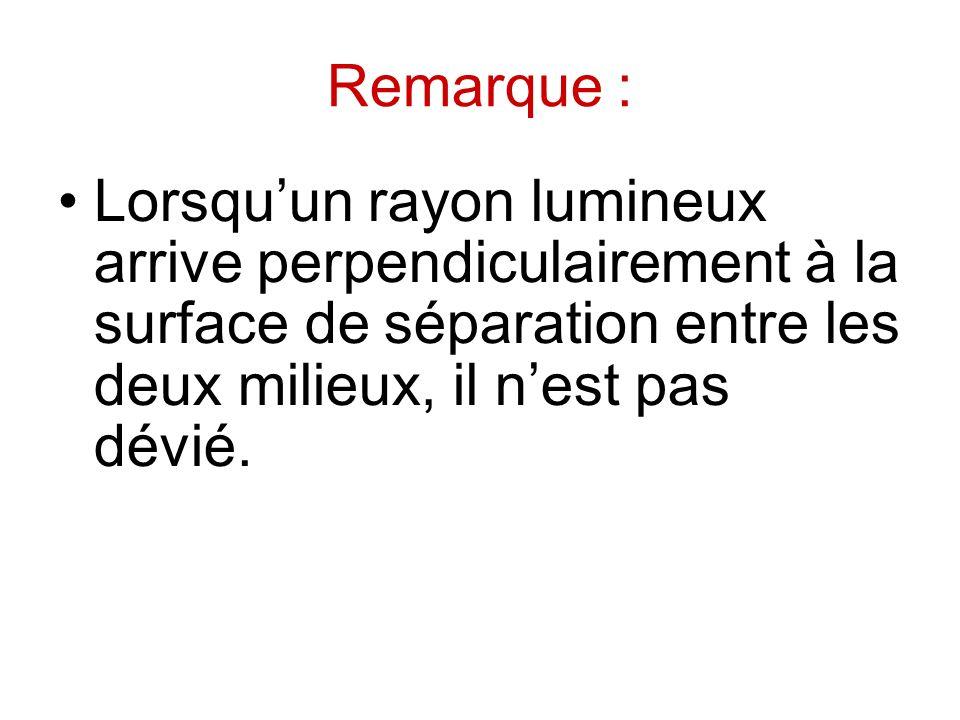 Remarque : Lorsquun rayon lumineux arrive perpendiculairement à la surface de séparation entre les deux milieux, il nest pas dévié.