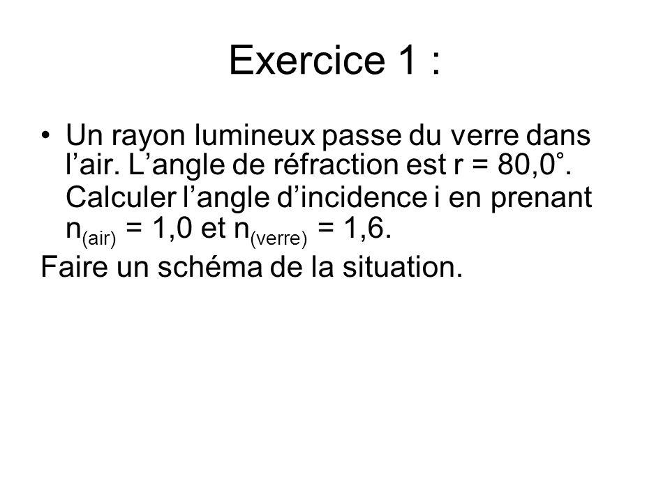 Exercice 1 : Un rayon lumineux passe du verre dans lair. Langle de réfraction est r = 80,0°. Calculer langle dincidence i en prenant n (air) = 1,0 et