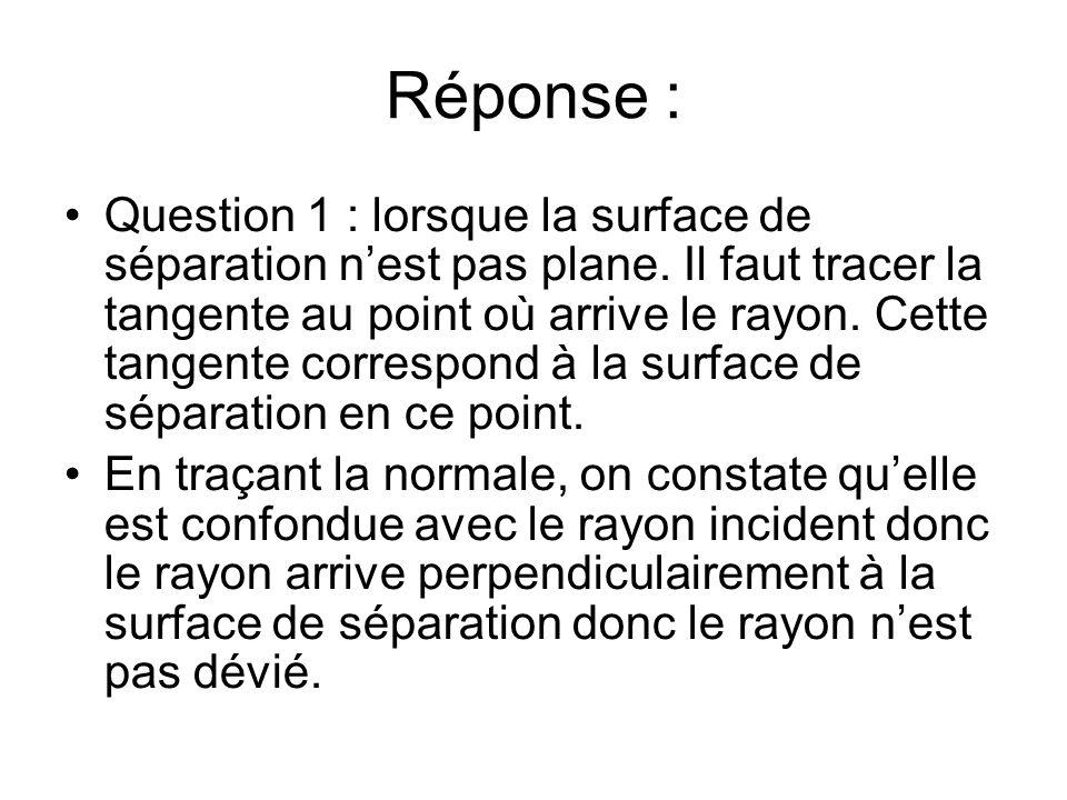 Réponse : Question 1 : lorsque la surface de séparation nest pas plane. Il faut tracer la tangente au point où arrive le rayon. Cette tangente corresp