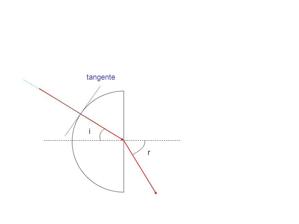 Question 2 : On trouve daprès Descartes : 1,5 × sin 30 = 1,0 × sin r donc : r = 48,6°.