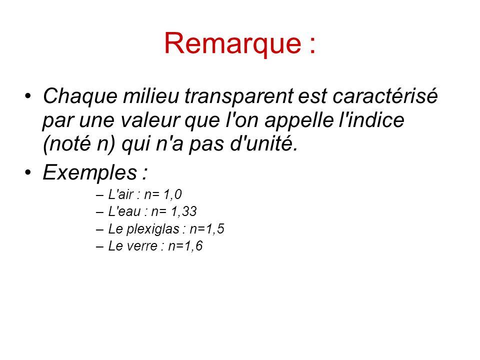 Remarque : Chaque milieu transparent est caractérisé par une valeur que l'on appelle l'indice (noté n) qui n'a pas d'unité. Exemples : –L'air : n= 1,0